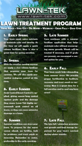 lawntek lawn treatment program
